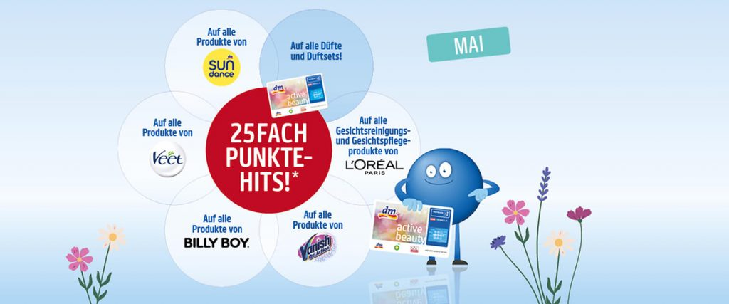 PAYBACK Punktehits bei dm!
